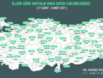 Kırşehir'de vaka sayısı yüzde 100 arttı