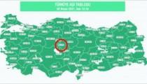 Kırşehir'de 63.870 Doz Aşı Yapıldı