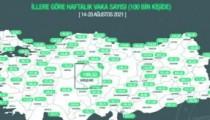 Kırşehir Vaka Sayıları Artan İller Arasında